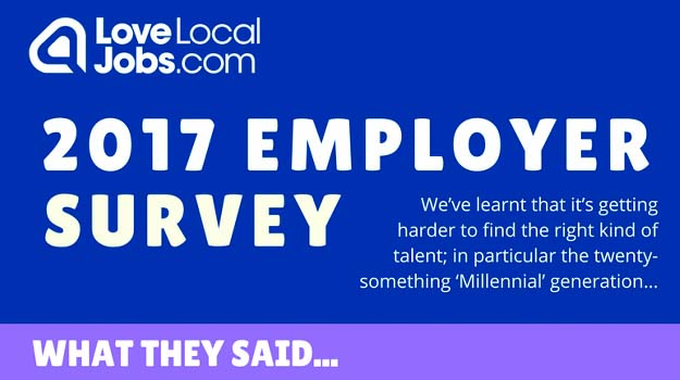 Attracting and Retaining Millennial Hires | Survey Results